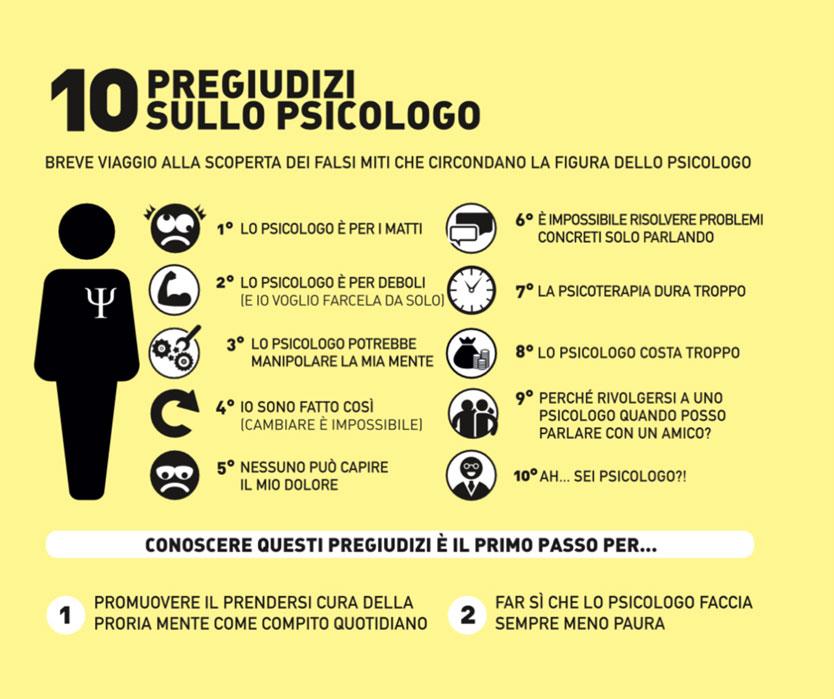 Pregiudizi psicologo