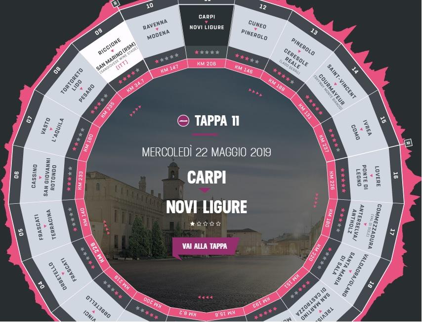 Giro d'Italia 2019, Nizzolo si ritira dopo Pinerolo