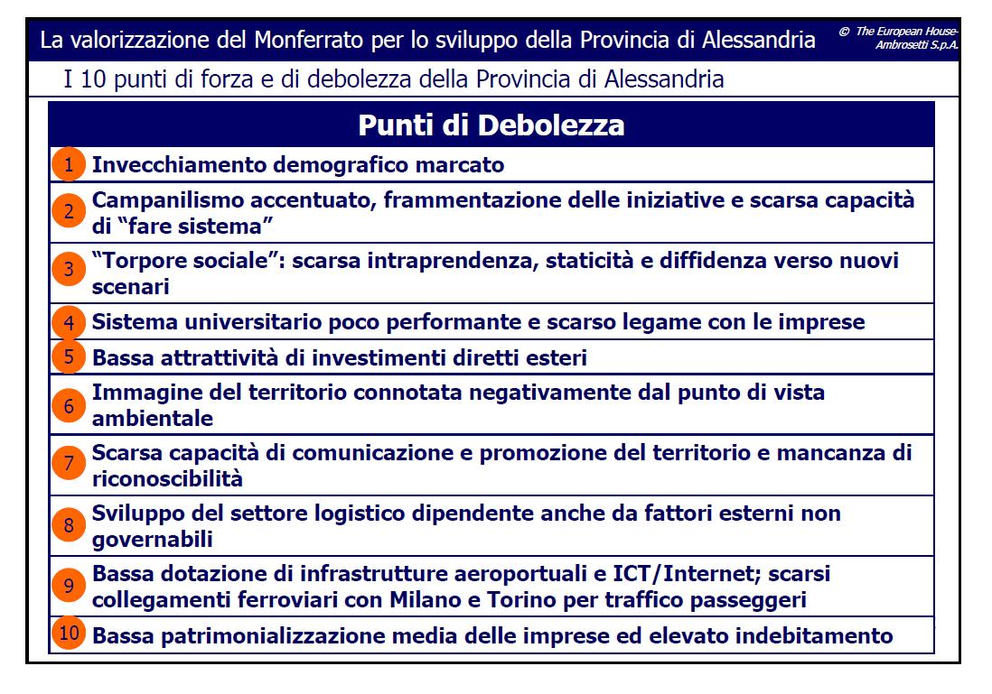 Punti debolezza territorio - Fondazione Ambrosetti