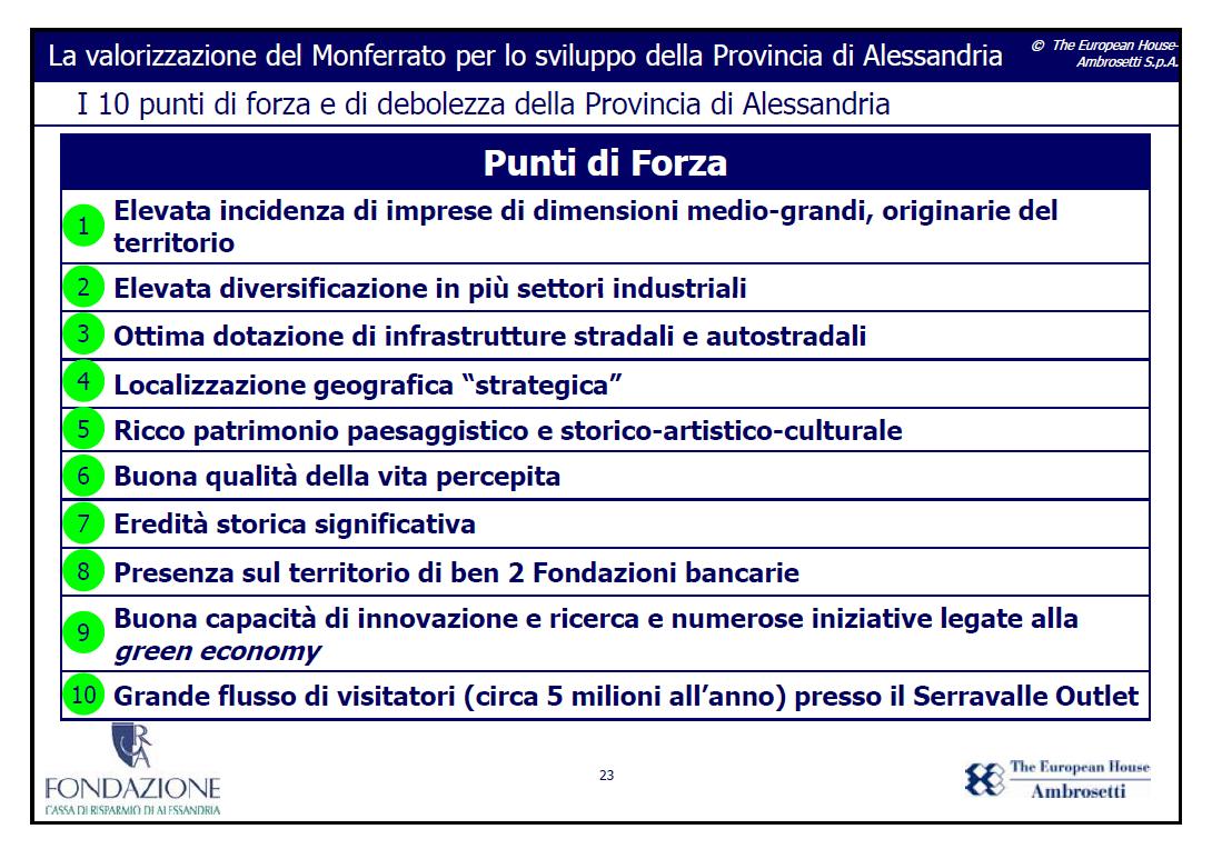 Punti forza territorio - Fondazione Ambrosetti