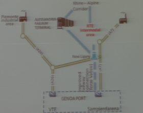 L'Alessandrino retroporto di Genova: 63 milioni di euro di investimenti
