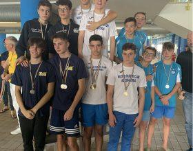 nuovo nuoto club