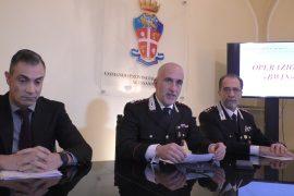 Operazione Bwin Carabinieri