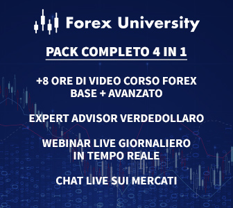 Forex University - Corso Forex Base + Avanzato