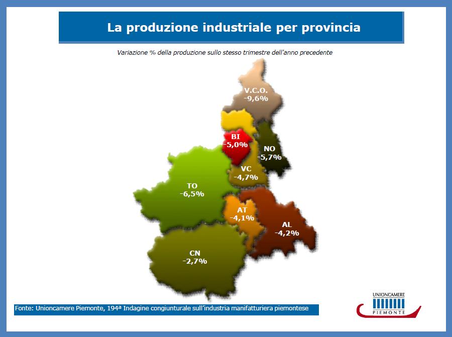 primo_trimestre_produzione_industriale_2020