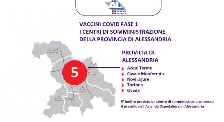 Dal 21 gennaio i vaccini covid anche in provincia di Alessandria: si parte da personale sanitario e residenze anziani