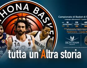 Bertram Derthona: tutti i dettagli sulla campagna abbonamenti della prima stagione in serie A